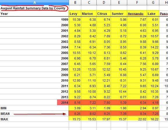 2014-09-24 11_32_26-cnty[35] (1).xls - LibreOffice Calc